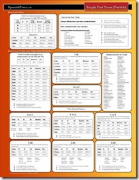 Spanish_Cheat_Sheet_Past_Tense-marketing-200w