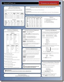 Spanish_Cheat_Sheet_Subjunctive_Tenses-200w
