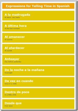 TimeExpressionsSpanish