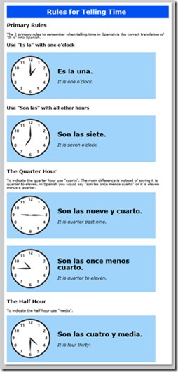 how to say time in spanish